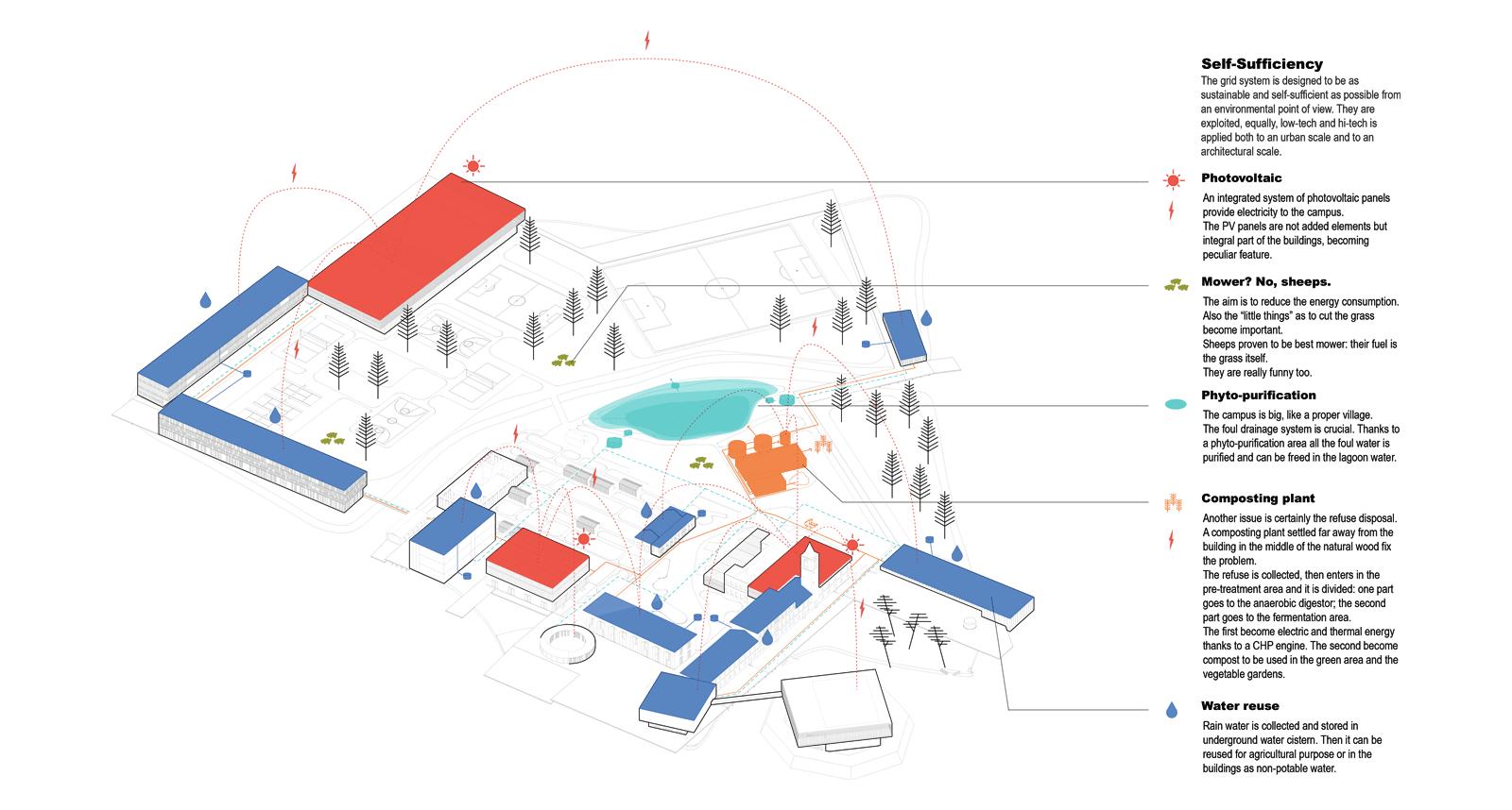 venice-university-island-sustainability